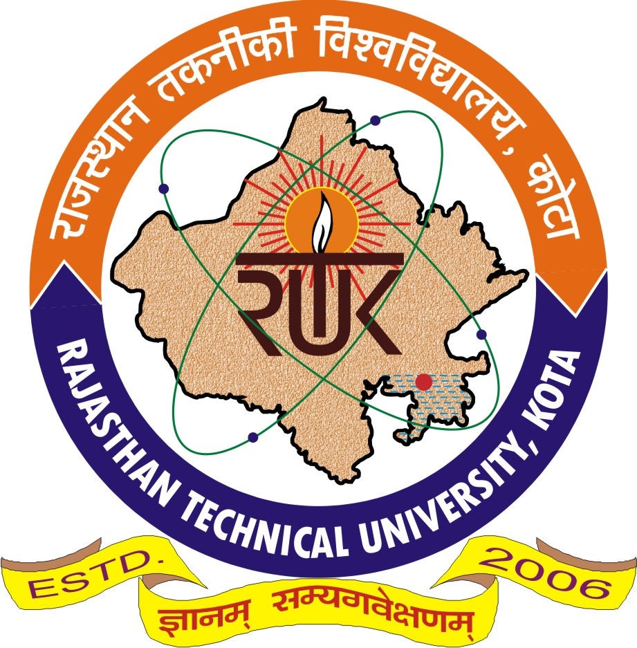RTU Results 2020