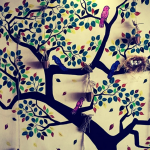 6 Cafés in Udaipur with picturesque wall arts