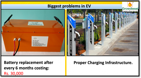 Growdiesel Electric Charging Station