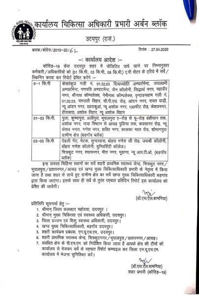 Udaipur Coronavirus Update